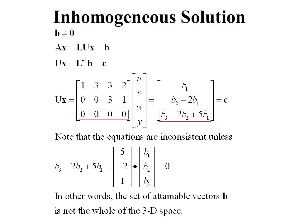 Inhomogeneous Solution