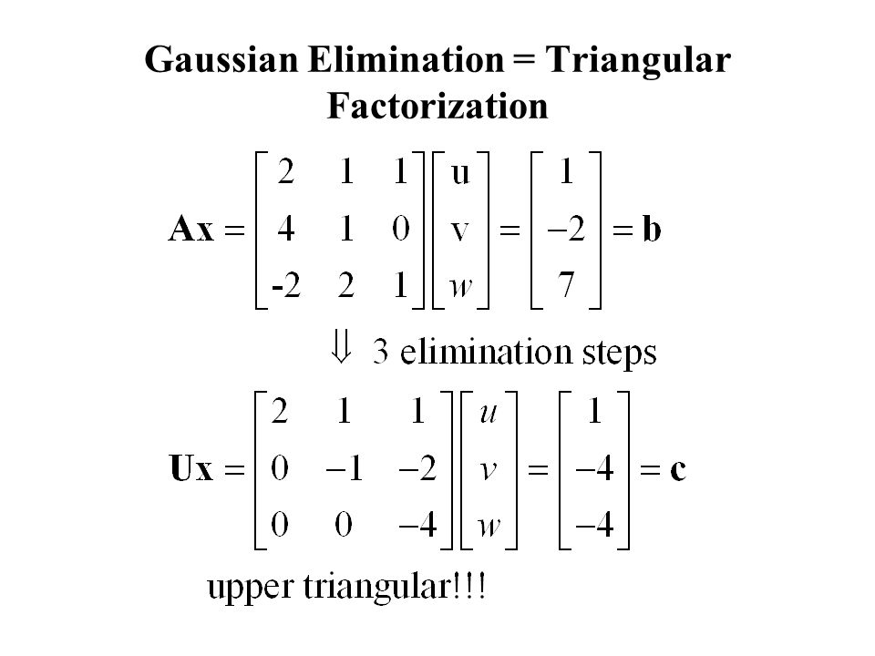 Gaussian Elimination = Triangular Factorization