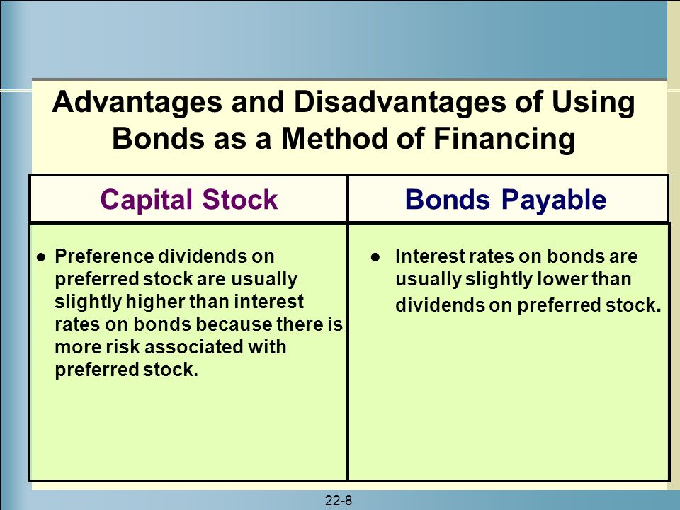 advantages and disadvantages of issuing preferred stock versus bonds