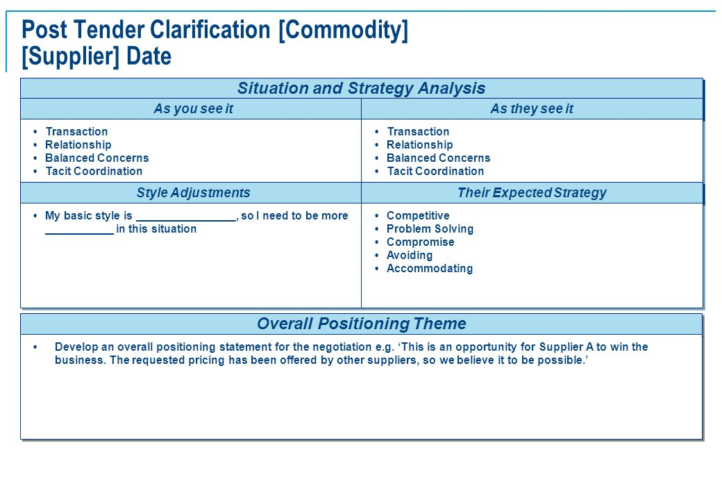 Commodity Name] Commodity Strategy - ppt video online download