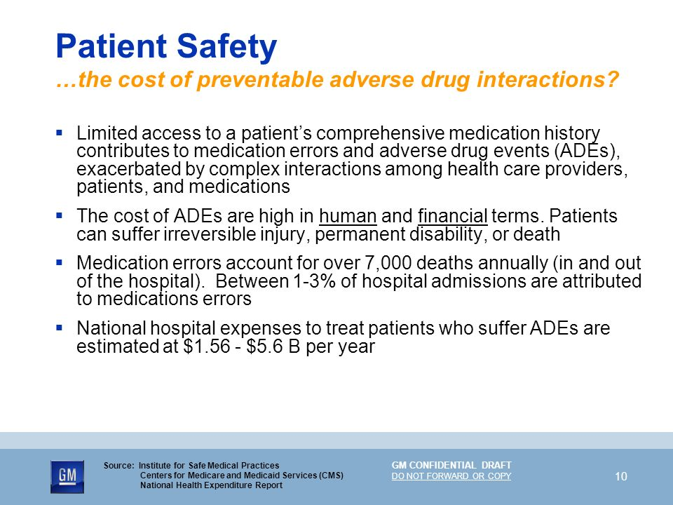 Patient Safety …the cost of preventable adverse drug interactions
