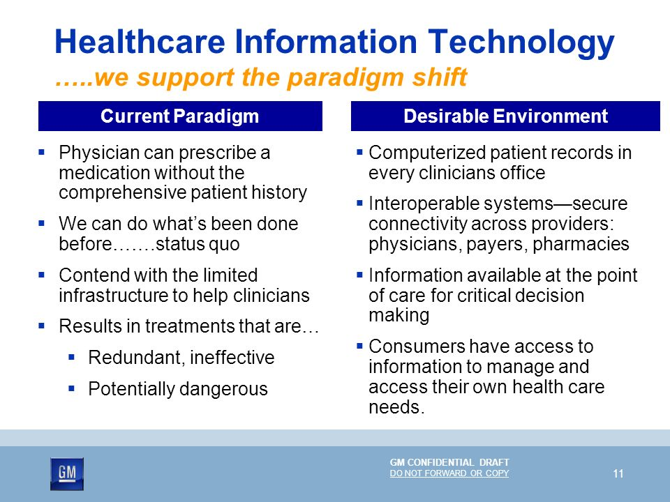 Healthcare Information Technology …..we support the paradigm shift