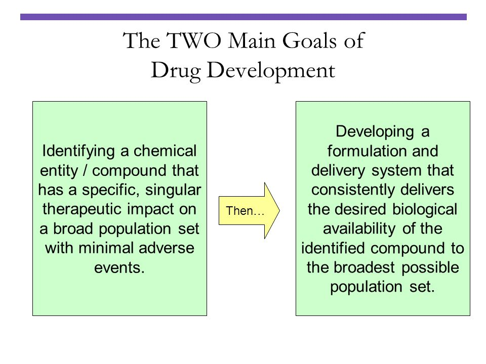 The TWO Main Goals of Drug Development