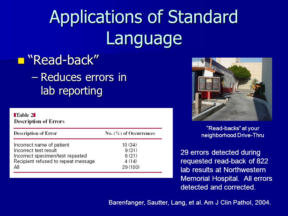 Applications of Standard Language