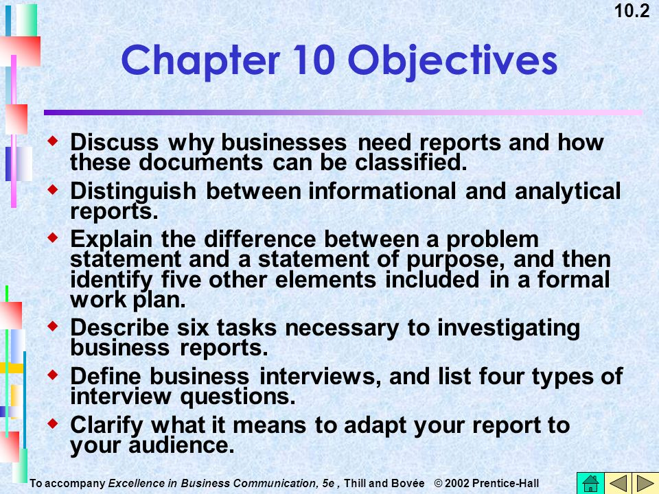 different types of business report