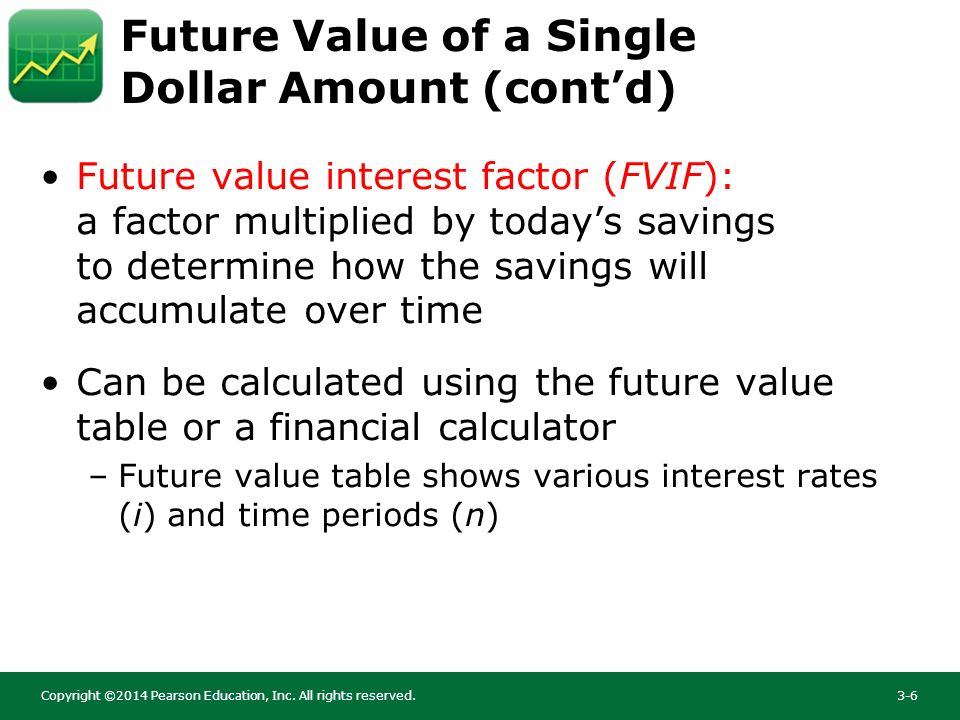 Future Value Of A Single Dollar Amount Cont D