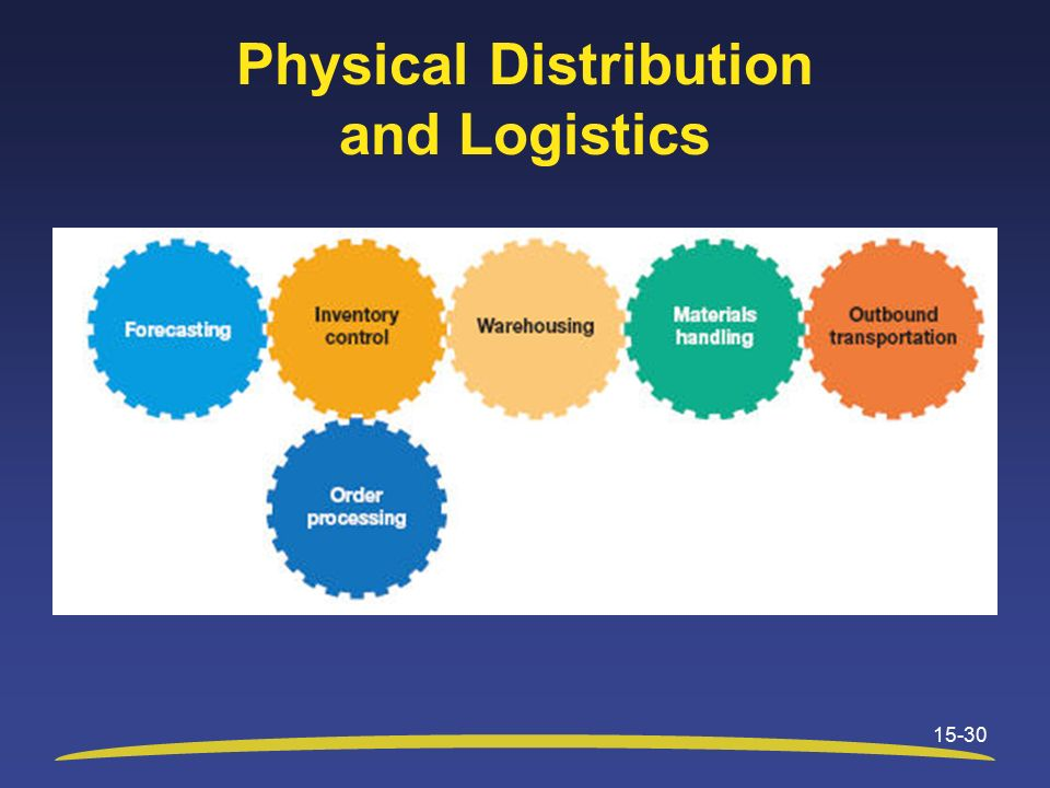physical distribution cycle Physical distribution costs money the cost of incoming transportation tends to be hidden in the price, but the business owner will feel the price directly if he or she has to ship product any distance or.