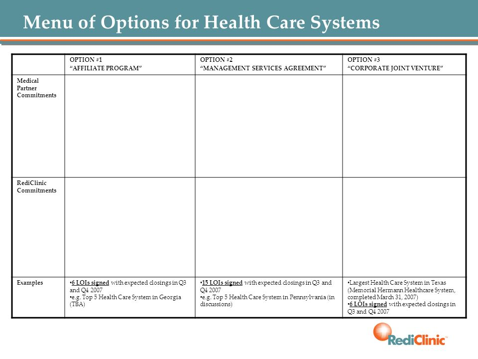 Menu of Options for Health Care Systems