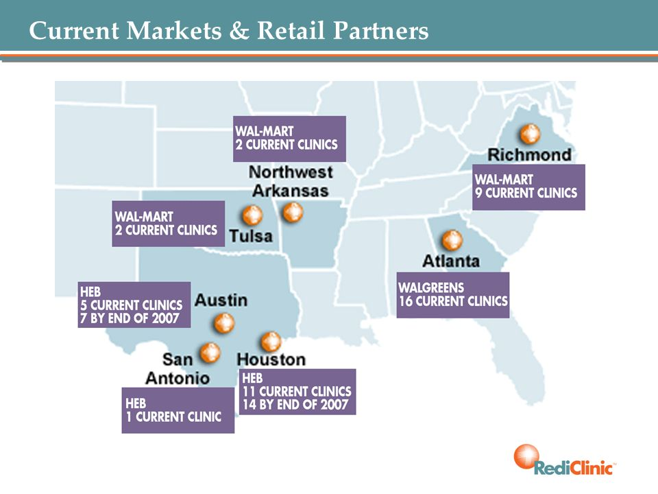 Current Markets & Retail Partners