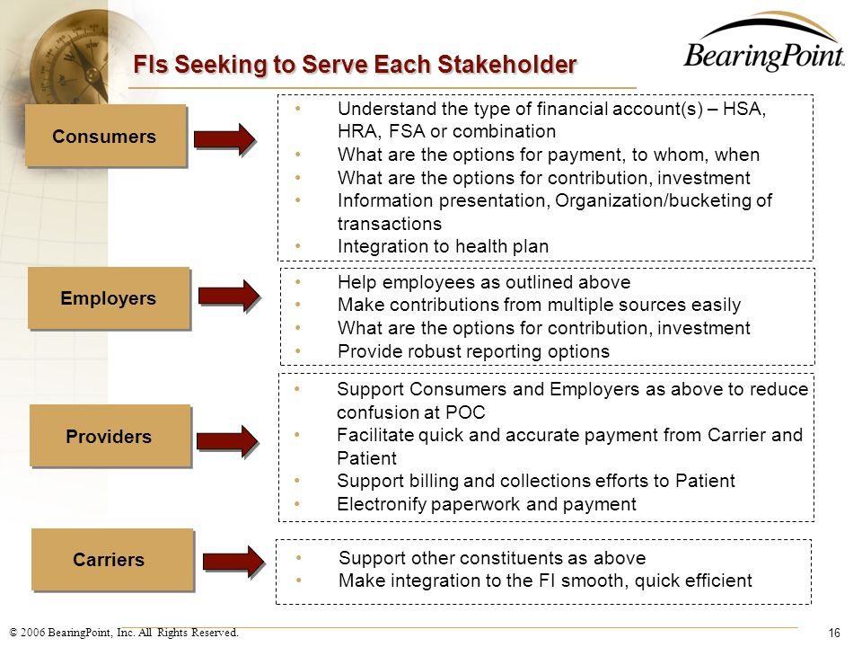 FIs Seeking to Serve Each Stakeholder