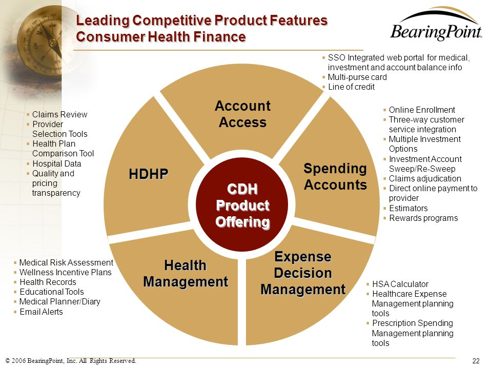 Leading Competitive Product Features Consumer Health Finance