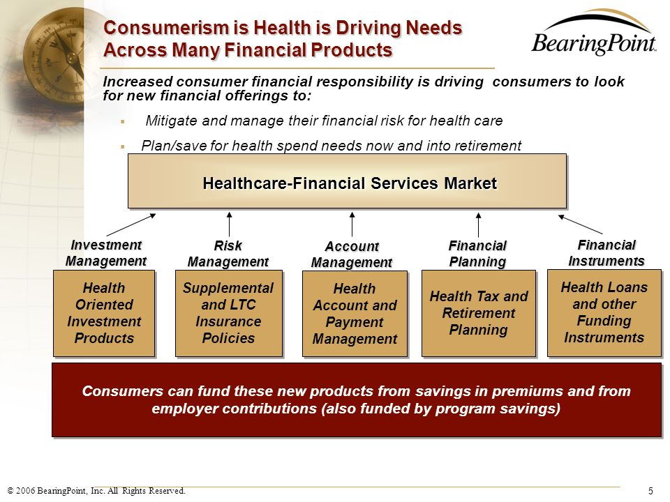 Consumerism is Health is Driving Needs Across Many Financial Products