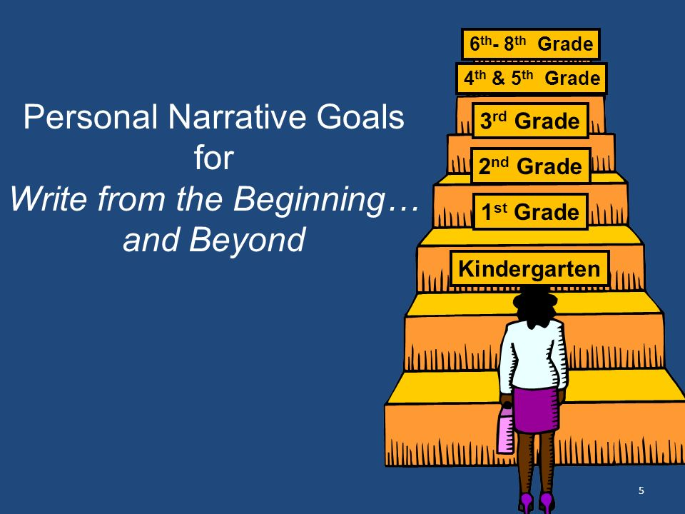 Write From The Beginning And Beyond Ppt Download