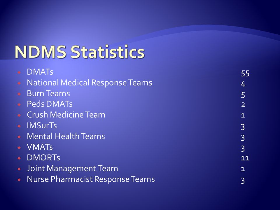 NDMS Statistics DMATs 55 National Medical Response Teams 4