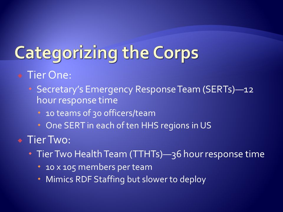 Categorizing the Corps