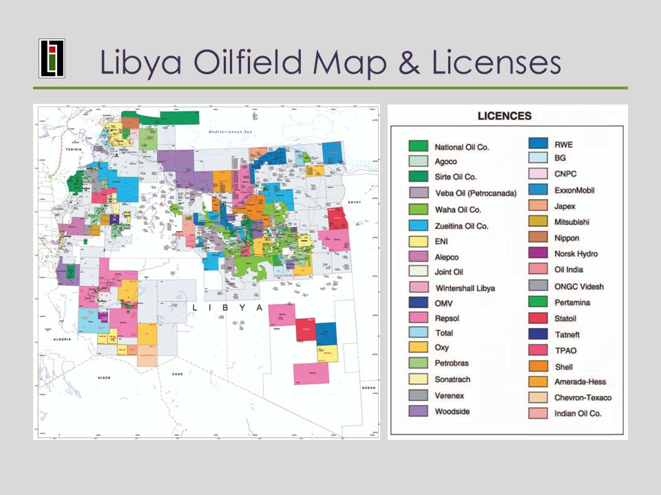 LIBYA OIL & GAS MARKET OVERVIEW - ppt video online download
