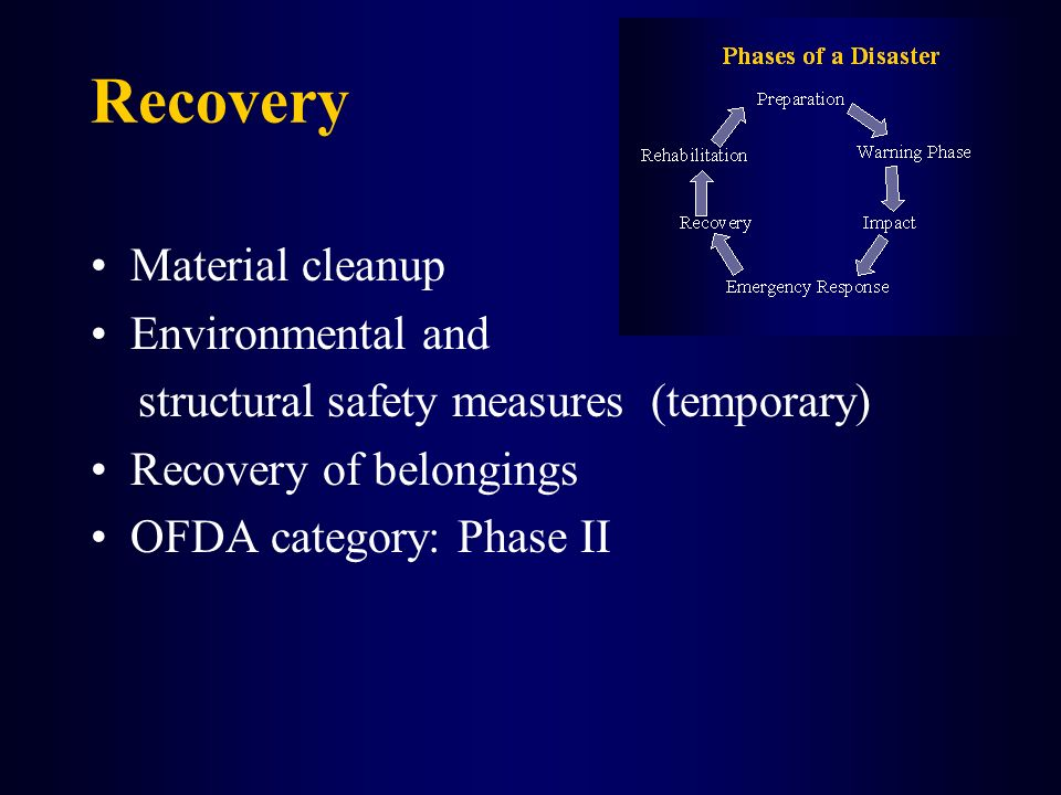 Recovery Material cleanup Environmental and