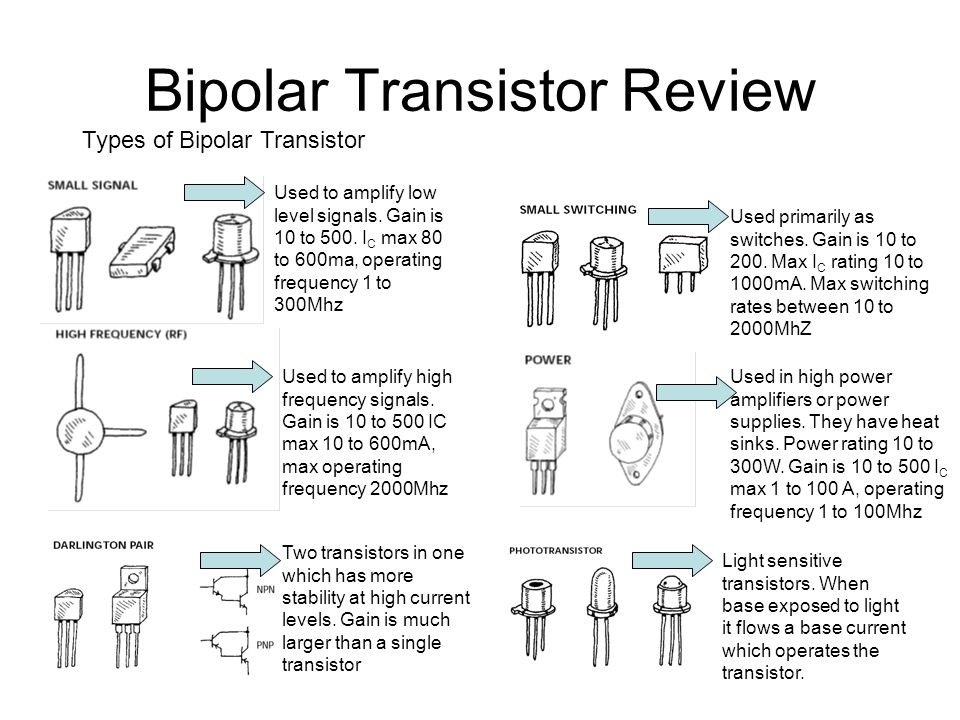 Bipolar Transistor Review - ppt video online download