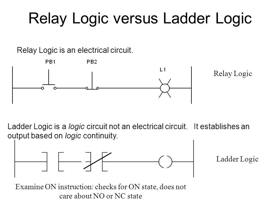 Relay Logic versus Ladder Logic