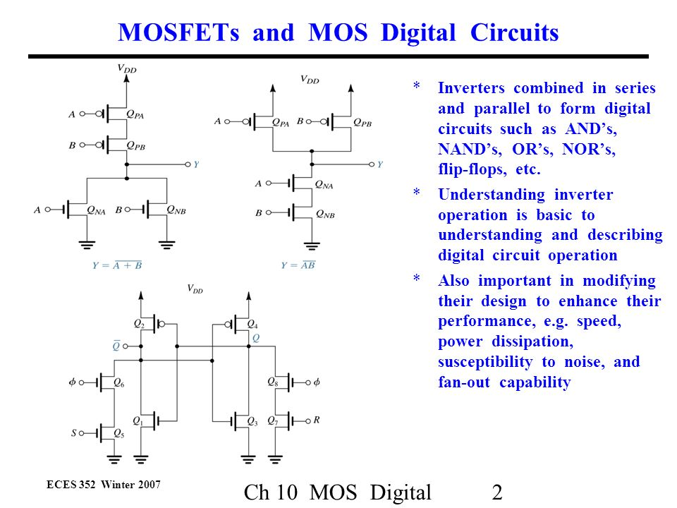 Ch 10 MOSFETs and MOS Digital Circuits