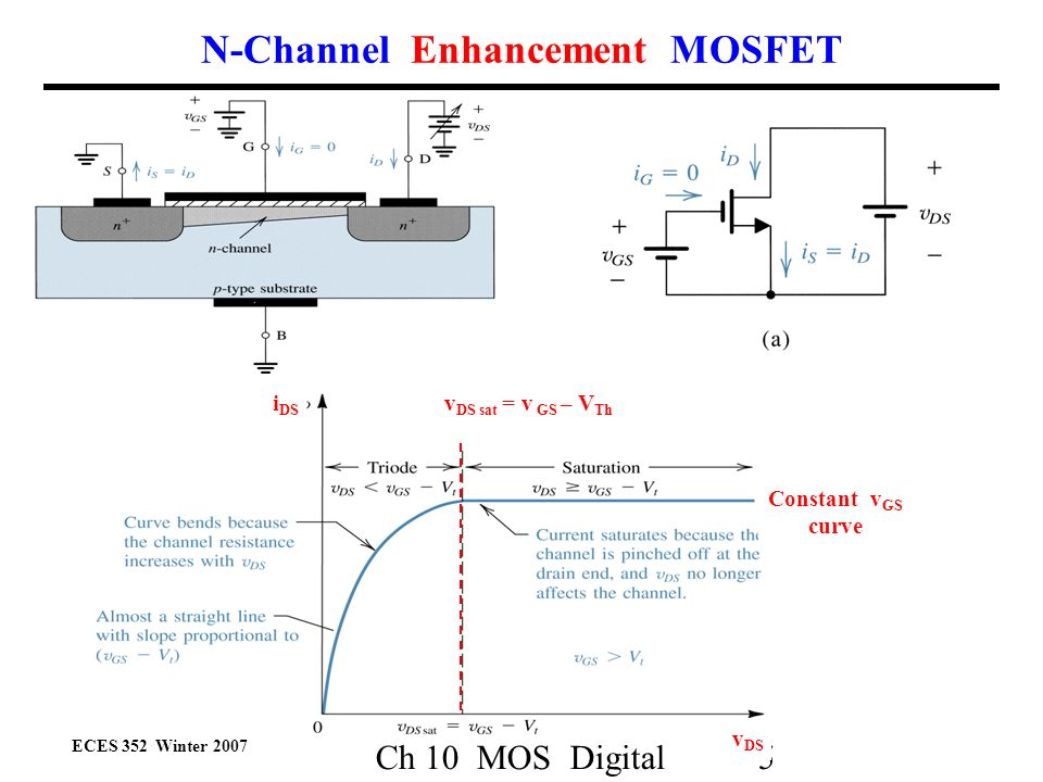 Ch 10 MOSFETs and MOS Digital Circuits - ppt video online