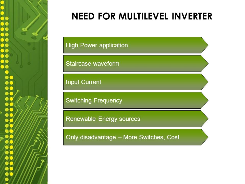 Multilevel inverter technology.