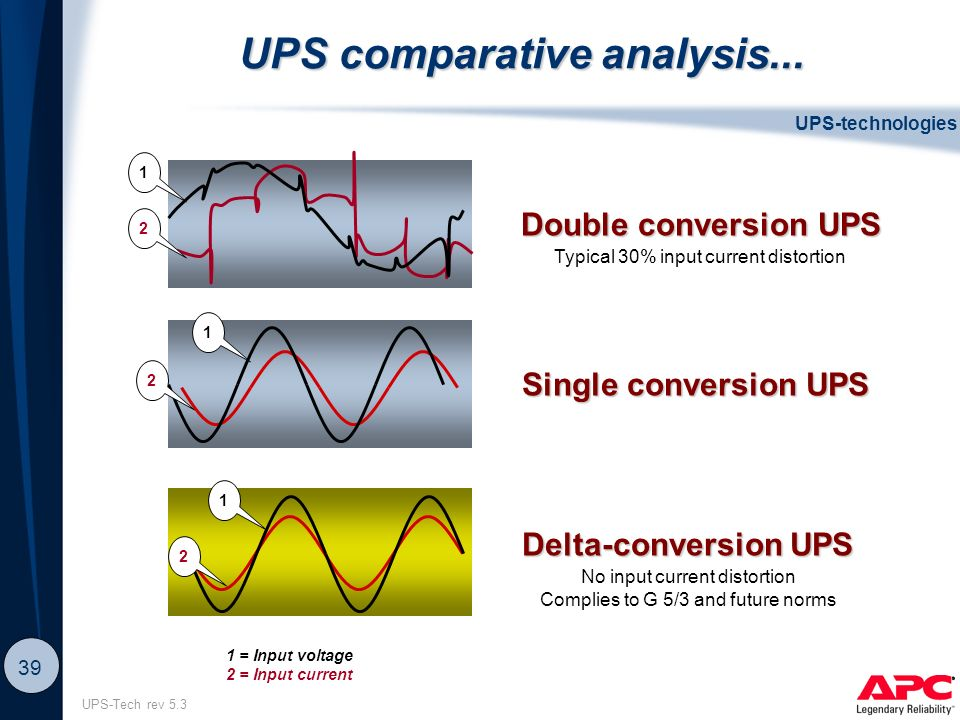 Show information navigation links move the cursor across the 39 ups comparative analysis ccuart Image collections