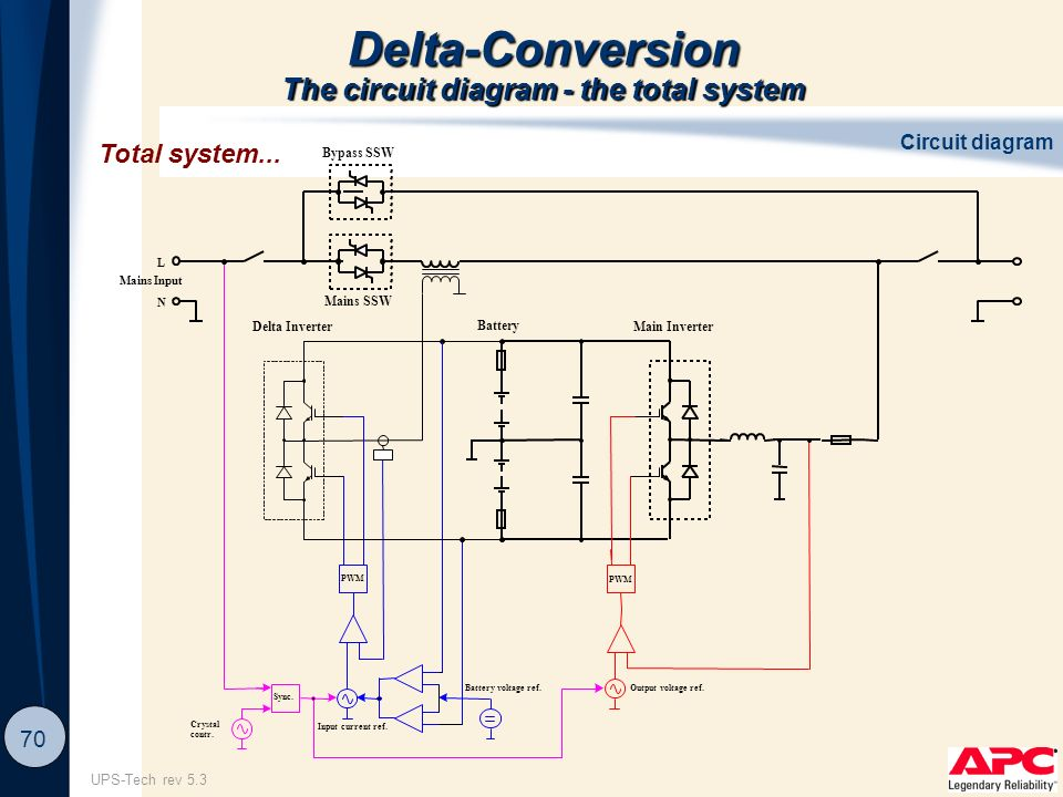 show information navigation links move the cursor across the rh slideplayer com Complete Circuit Diagram Schematic Circuit Diagram