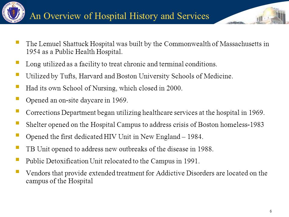 An Overview of Hospital History and Services