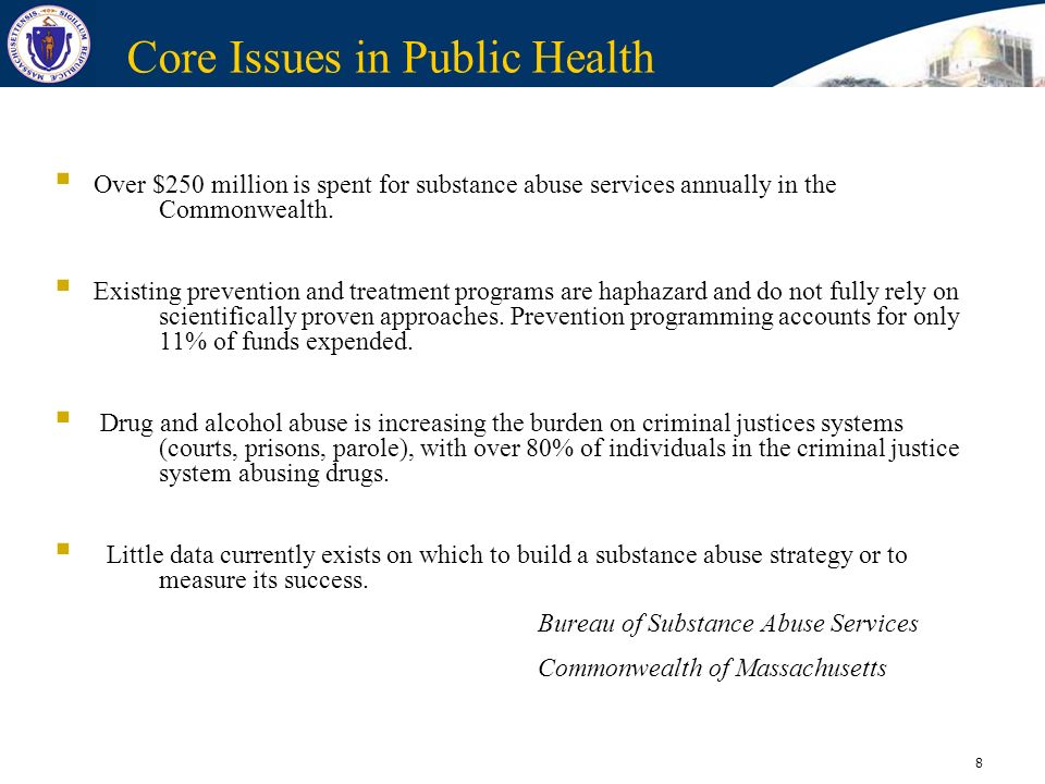 Core Issues in Public Health