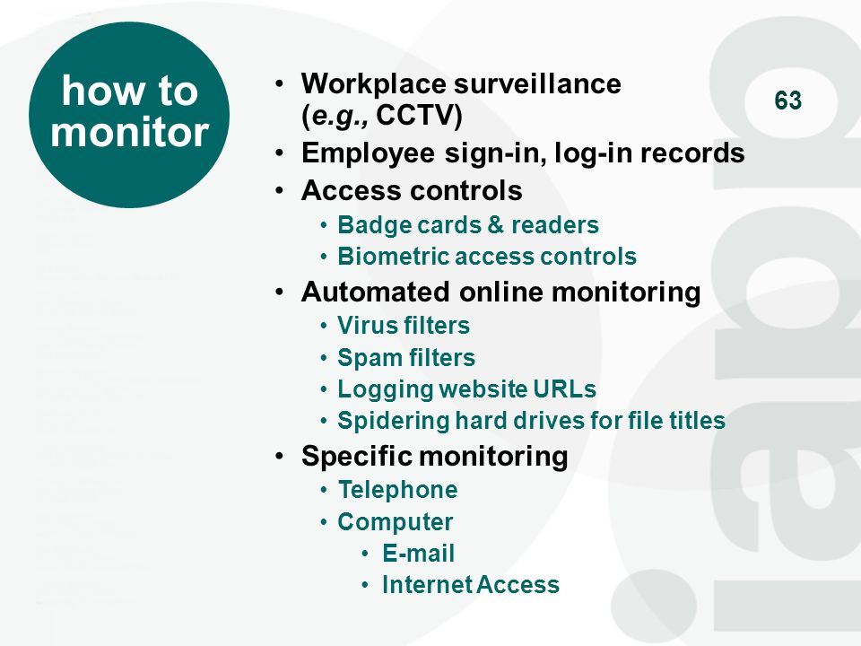 how to monitor Workplace surveillance (e.g., CCTV)