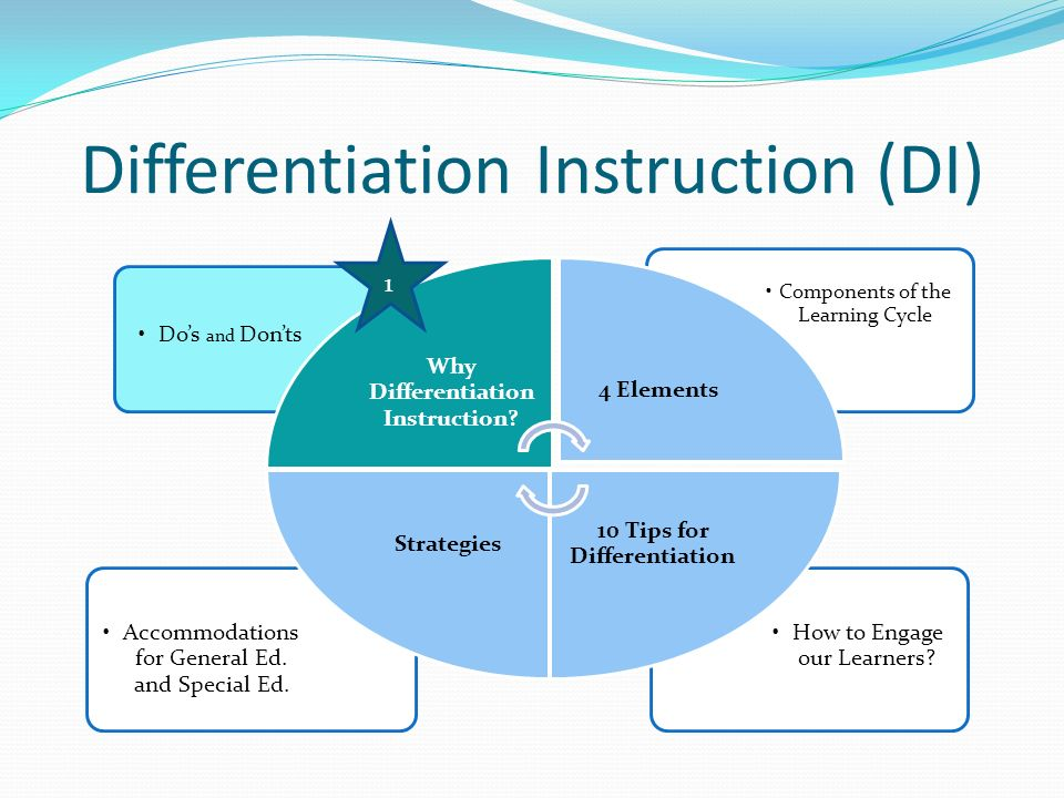 companies using differentiation strategy A company with a differentiation strategy can charge a premium price that means it usually has a higher profit margin  companies typically achieve differentiation with innovation, quality, or customer service.
