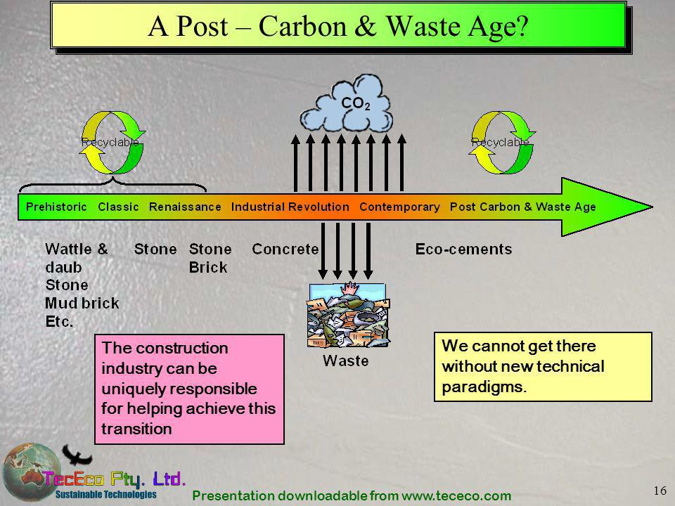 A Post – Carbon & Waste Age