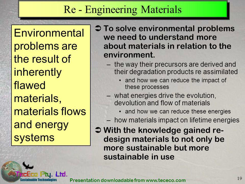 Re - Engineering Materials