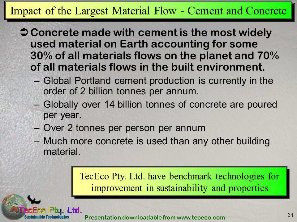 Impact of the Largest Material Flow - Cement and Concrete
