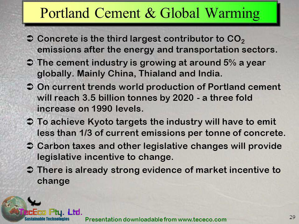 Portland Cement & Global Warming