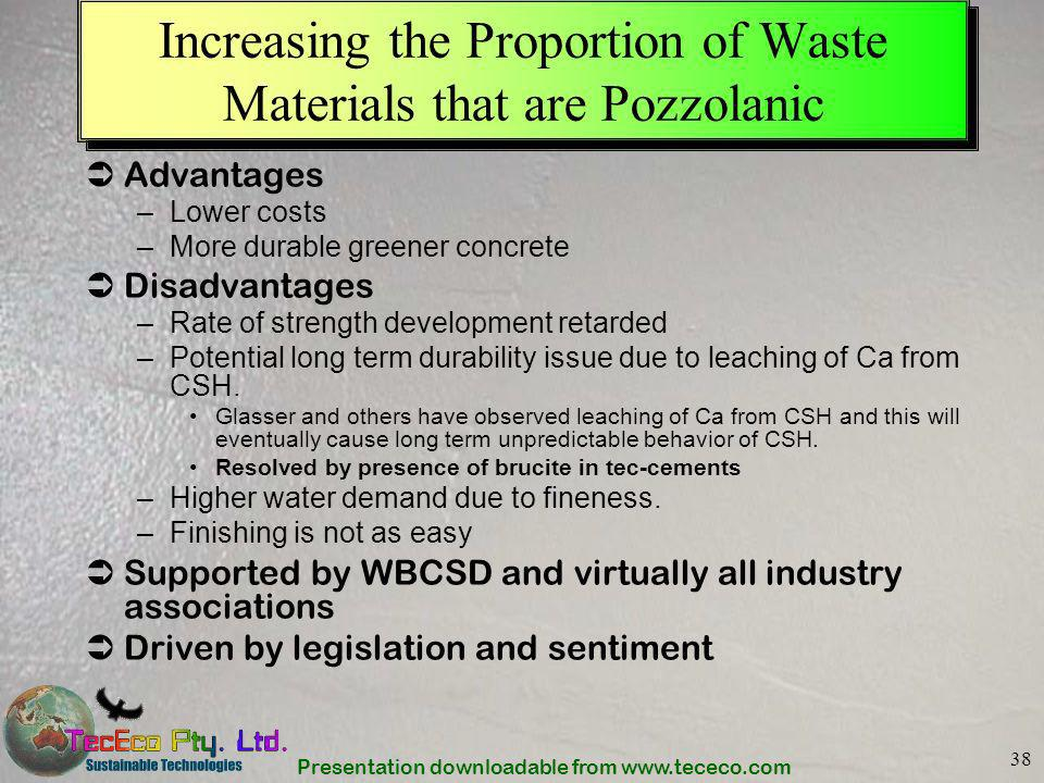 Increasing the Proportion of Waste Materials that are Pozzolanic