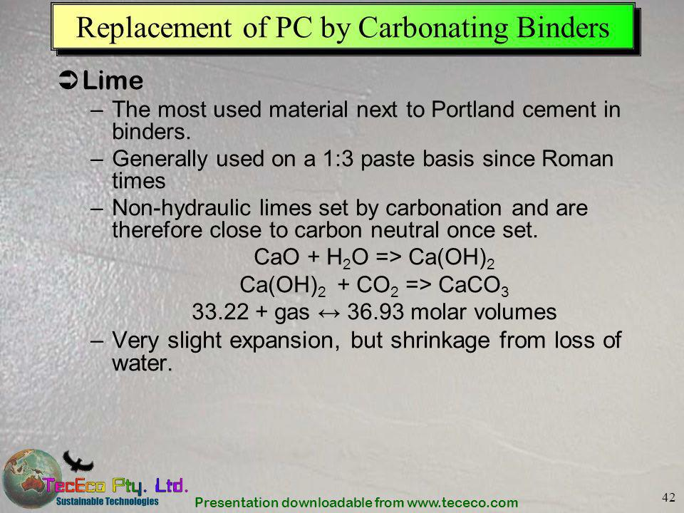 Replacement of PC by Carbonating Binders