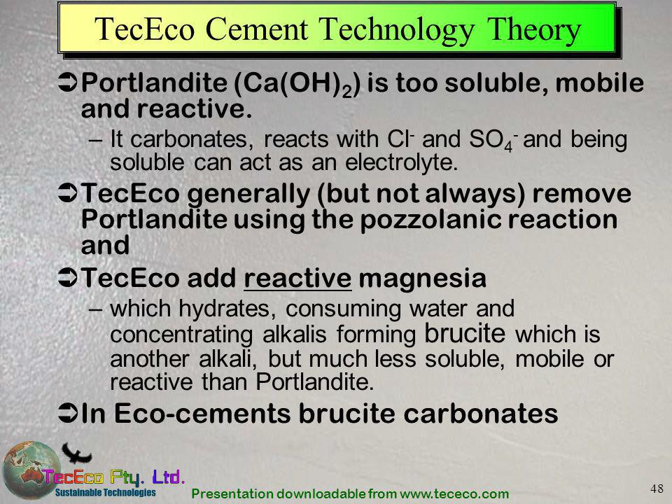 TecEco Cement Technology Theory