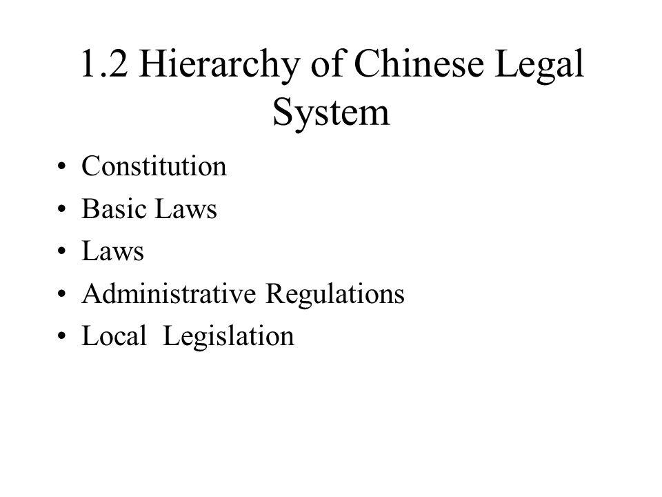 basic legal environment