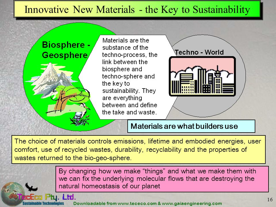 Innovative New Materials - the Key to Sustainability