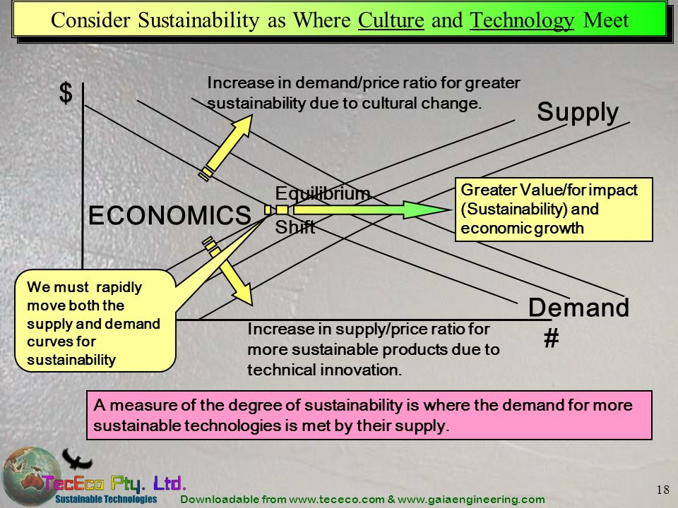 Consider Sustainability as Where Culture and Technology Meet