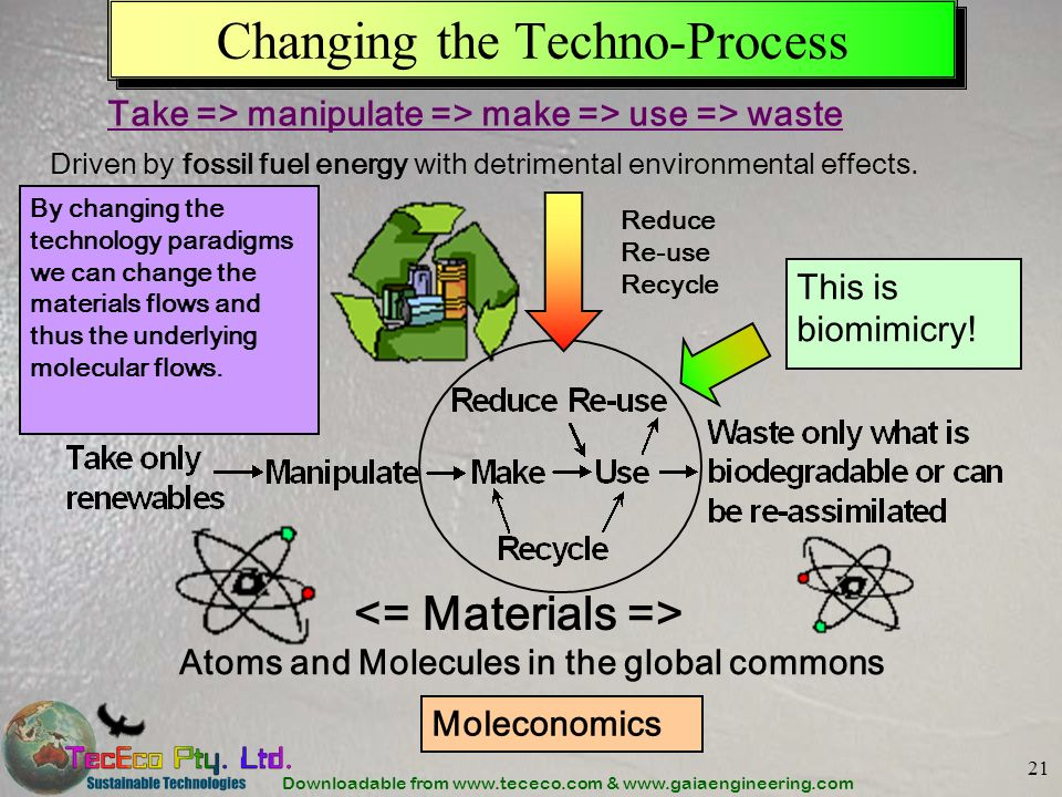 Changing the Techno-Process