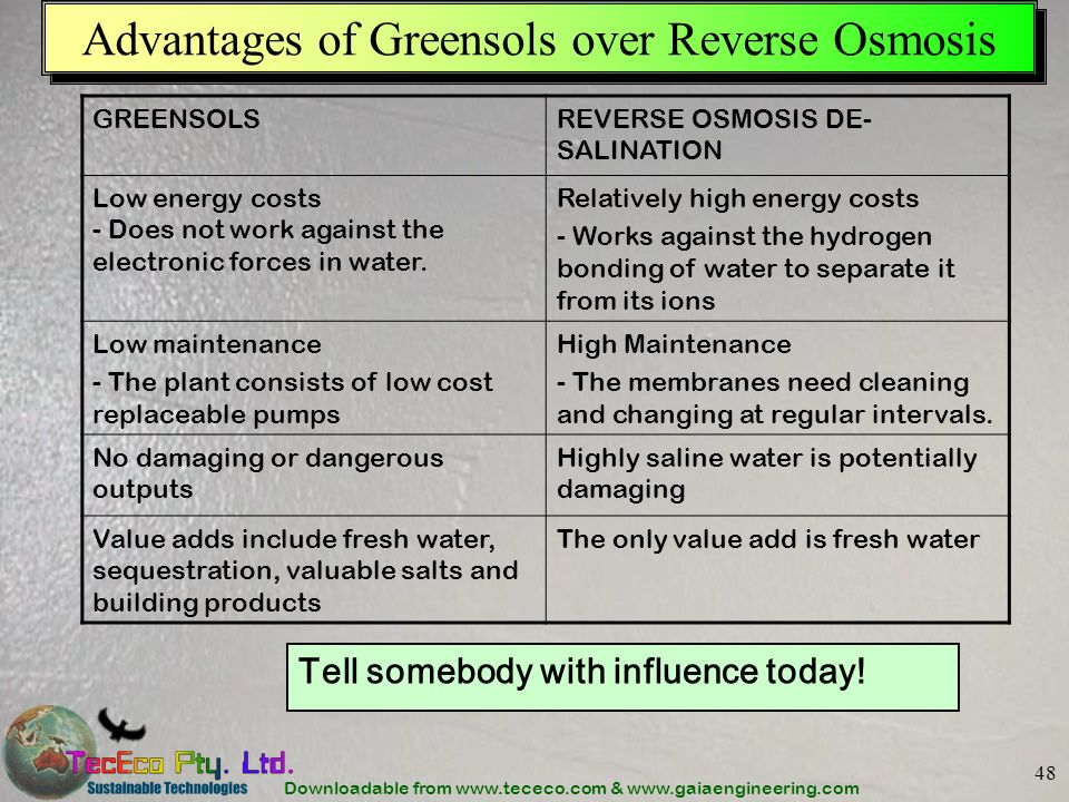 Advantages of Greensols over Reverse Osmosis