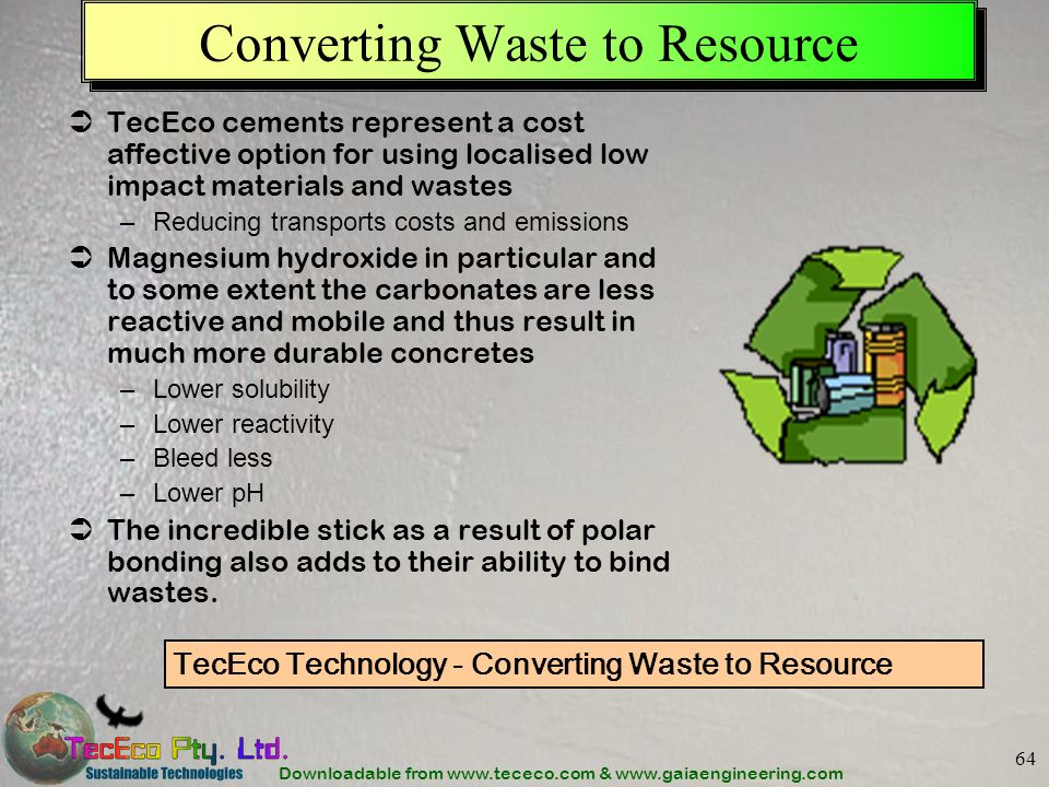 Converting Waste to Resource