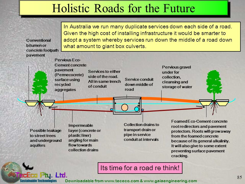 Holistic Roads for the Future