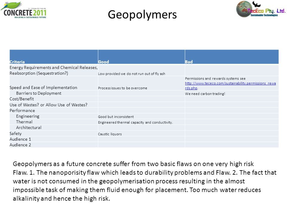 Geopolymers Criteria. Good. Bad. Energy Requirements and Chemical Releases, Reabsorption (Sequestration )