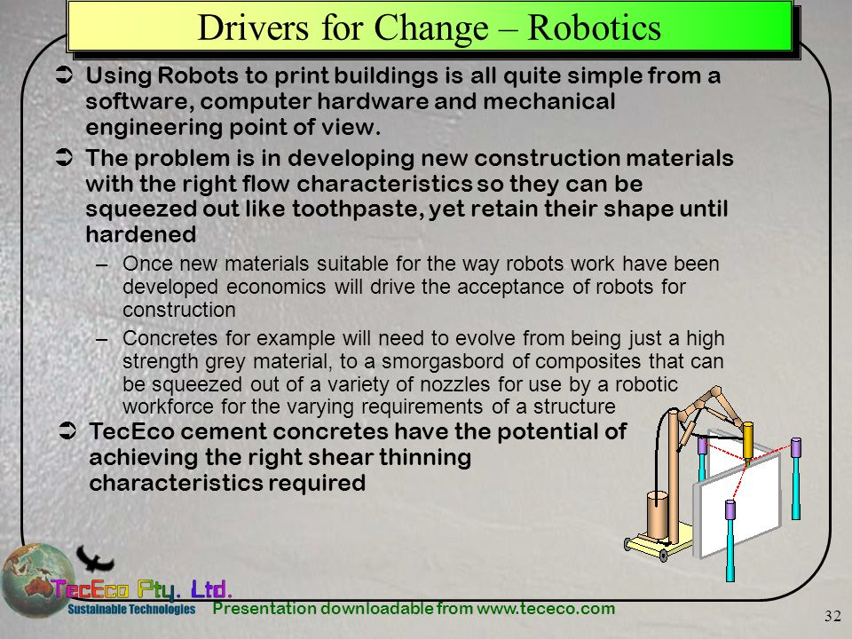 Drivers for Change – Robotics