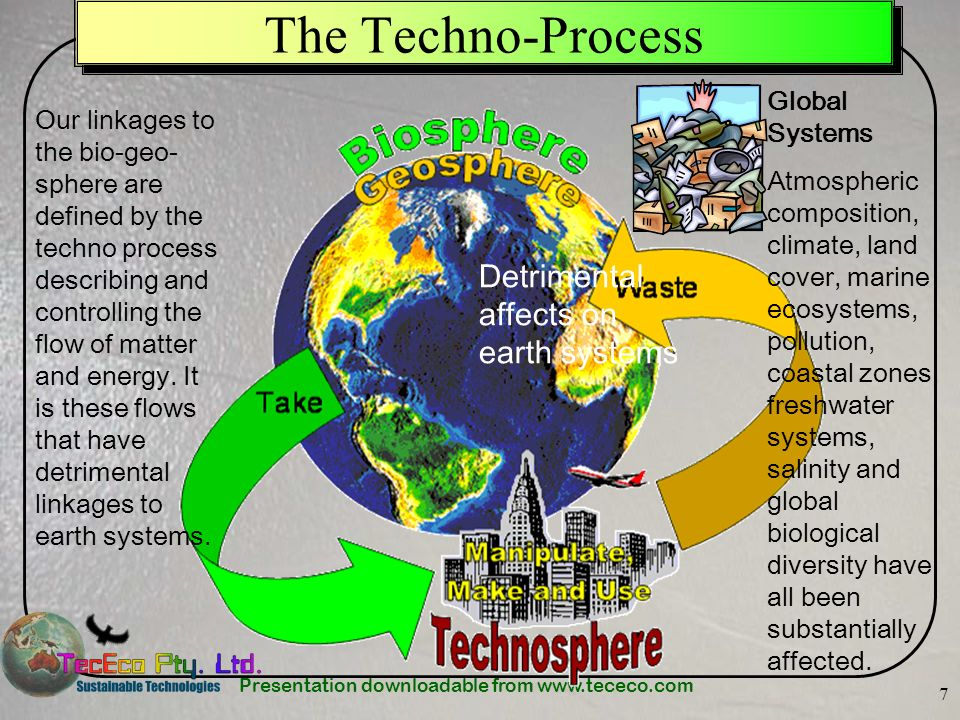 The Techno-Process Detrimental affects on earth systems Global Systems