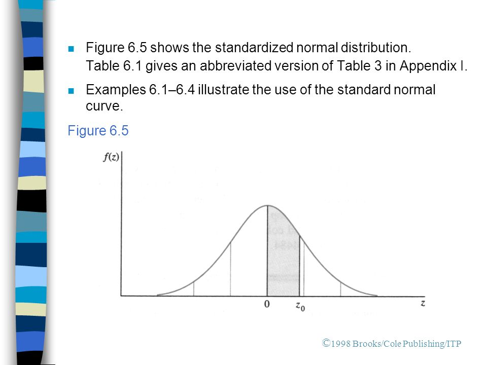 Chapter 6 The Normal Probability Distribution Ppt Video Online
